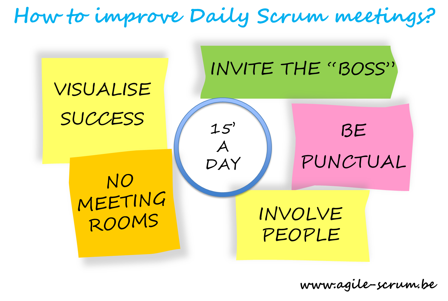 Tips and Tricks for the Daily Scrum
