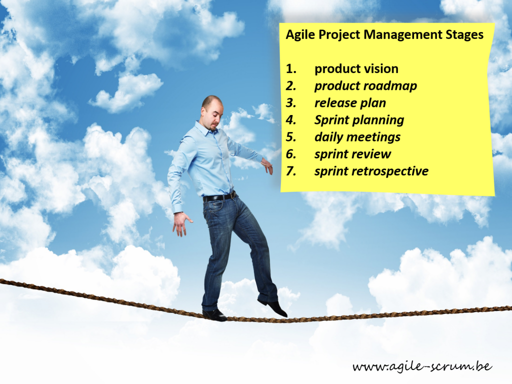 Agile-Project-Management-PM-Belgium-Bruxelles
