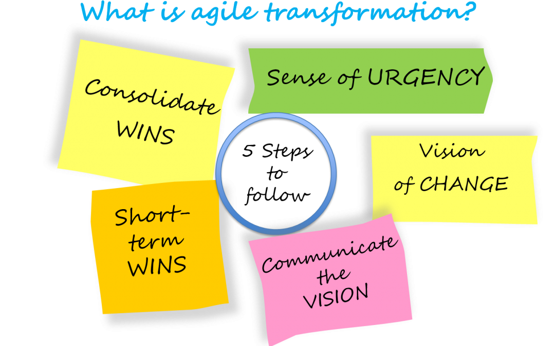 What is agile transformation ?