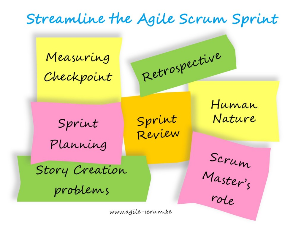 AGILE SCRUM VISUAL streamline agile scrum sprint