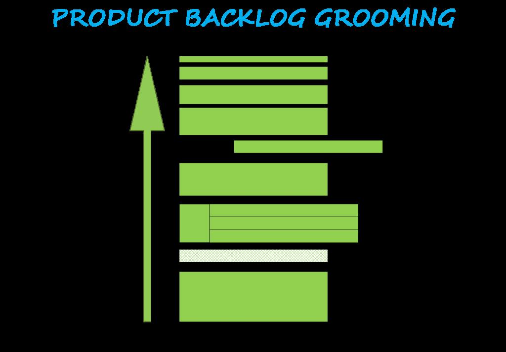 PRODUCT-BACKLOG-GROOMING-Agile-Scrum-Belgium Training