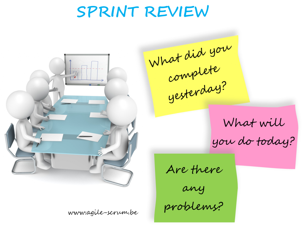 SPRINT-REVIEW-Agile-Scrum-Belgium Training