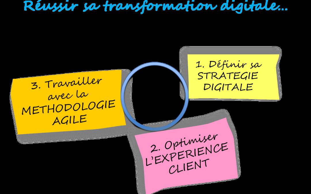 Réussir sa transformation digitale en 3 étapes